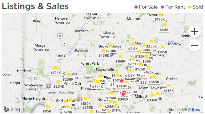 Springdale  Cincinnati Recently Sold Properties